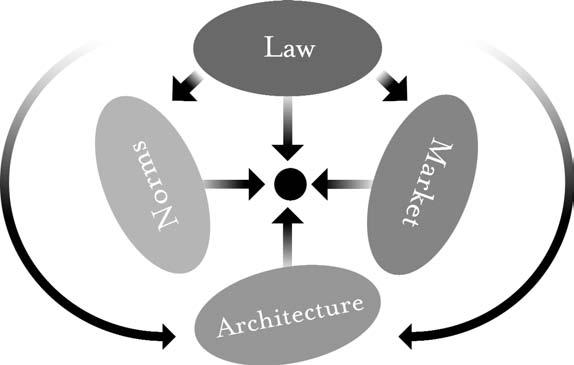 figura 2: