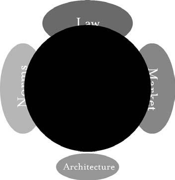 figura 4: