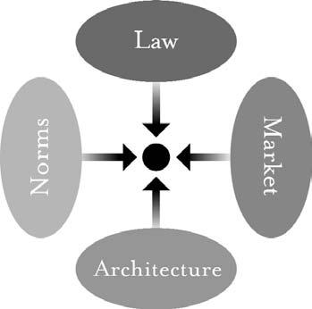 figura 5:
