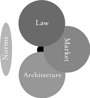 figura 6: