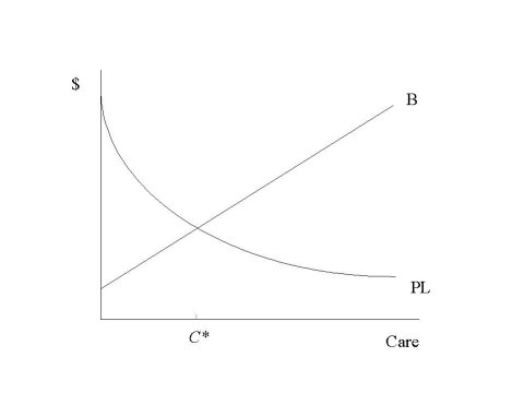 economic loss tort essay