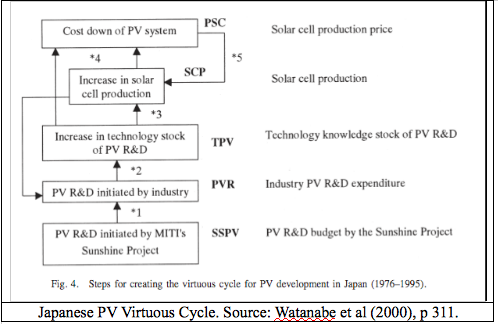 energy efficiency research paper Office of energy efficiency & renewable wind research and development industry on the specific technologies or wind energy research topics through.