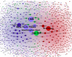 Partisan Right-Wing Websites Shaped Mainstream Press Coverage Before 2016 Election, Berkman Klein Study Finds